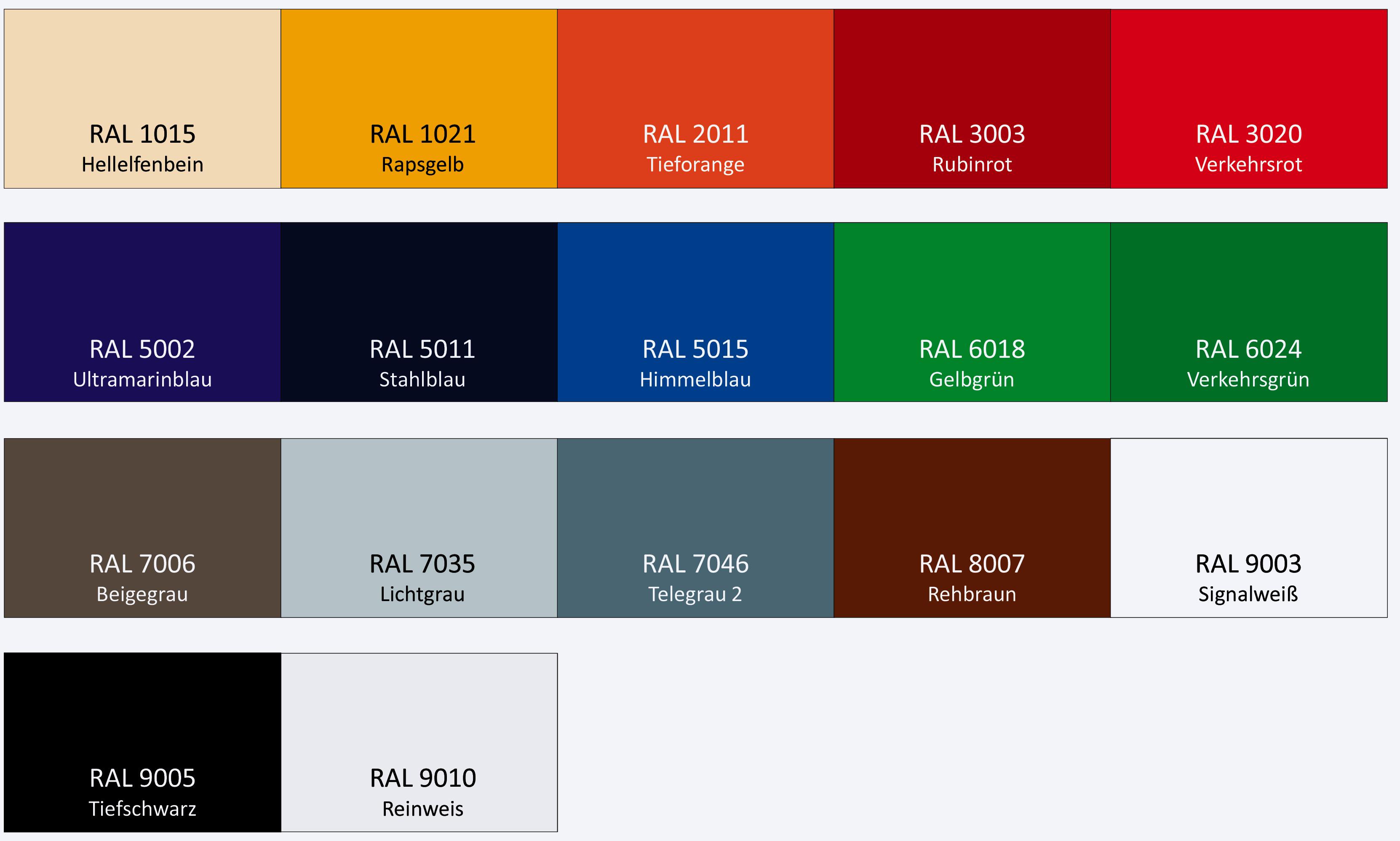 Farbmuster für Pulverbeschichtung